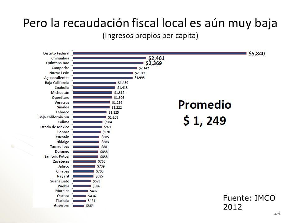 Por tanto, el nivel de gasto público subnacional ha crecido considerablemente 25