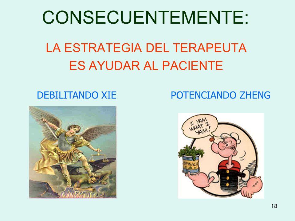 18 CONSECUENTEMENTE: LA ESTRATEGIA DEL TERAPEUTA ES AYUDAR AL PACIENTE DEBILITANDO XIEPOTENCIANDO ZHENG
