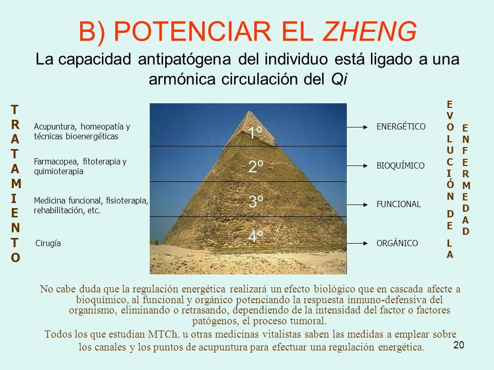 20 B) POTENCIAR EL ZHENG La capacidad antipatógena del individuo está ligado a una armónica circulación del Qi No cabe duda que la regulación energéti