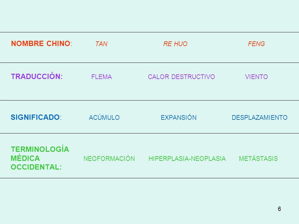 27 C.) TRATAMIENTO ETIOLÓGICO EN FUNCIÓN DEL DÍAGNÓSTICO DIFERENCIAL ESPECÍFICO PARA CADA CARCINOMA DENTRO DEL ESTUDIO SINDRÓMICO CLÁSICO DE LA MTCH.