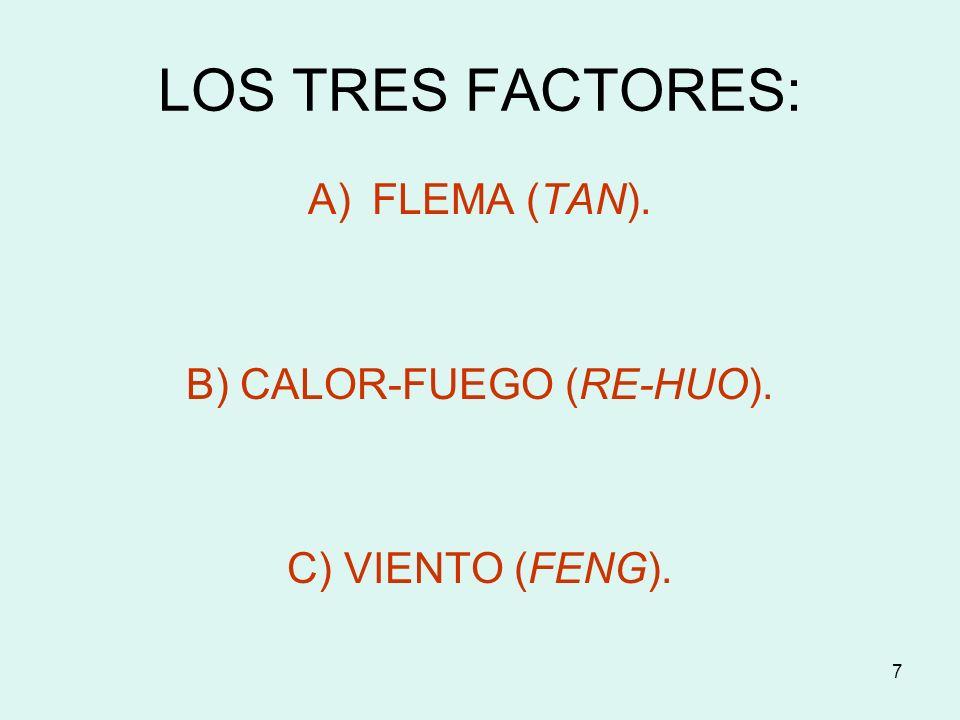 7 LOS TRES FACTORES: A)FLEMA (TAN). B) CALOR-FUEGO (RE-HUO). C) VIENTO (FENG).