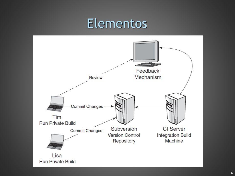 Elementos 6