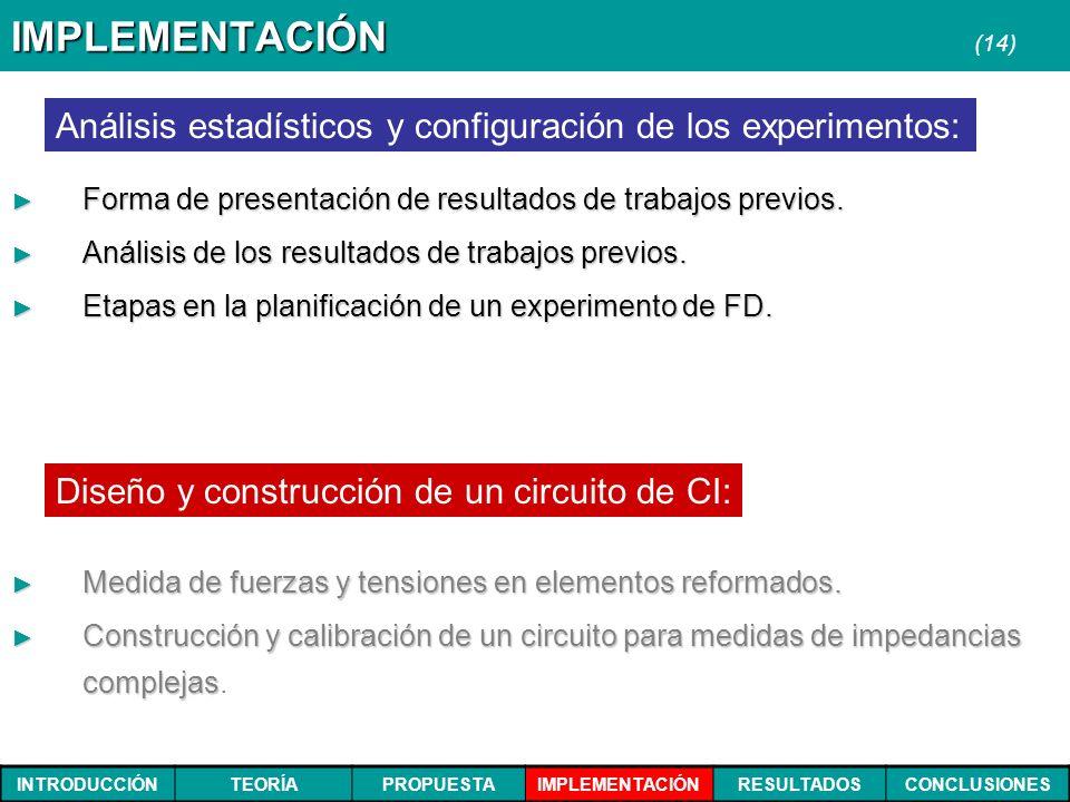 INTRODUCCIÓNTEORÍAPROPUESTAIMPLEMENTACIÓNRESULTADOSCONCLUSIONES IMPLEMENTACIÓN IMPLEMENTACIÓN (14) Forma de presentación de resultados de trabajos pre