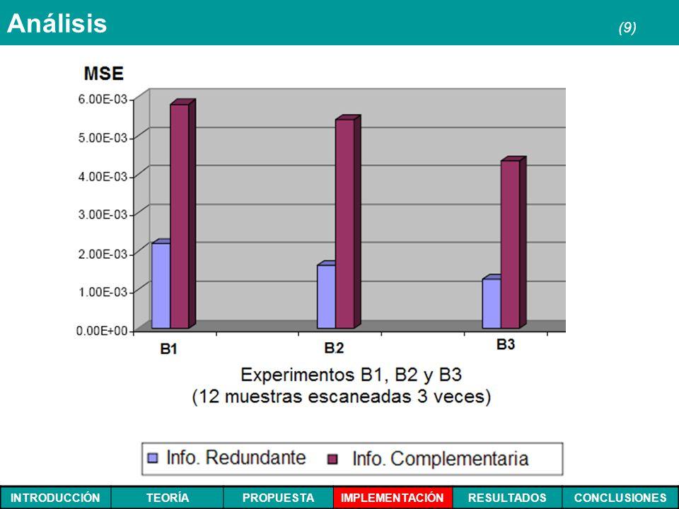 INTRODUCCIÓNTEORÍAPROPUESTAIMPLEMENTACIÓNRESULTADOSCONCLUSIONES Análisis (9)