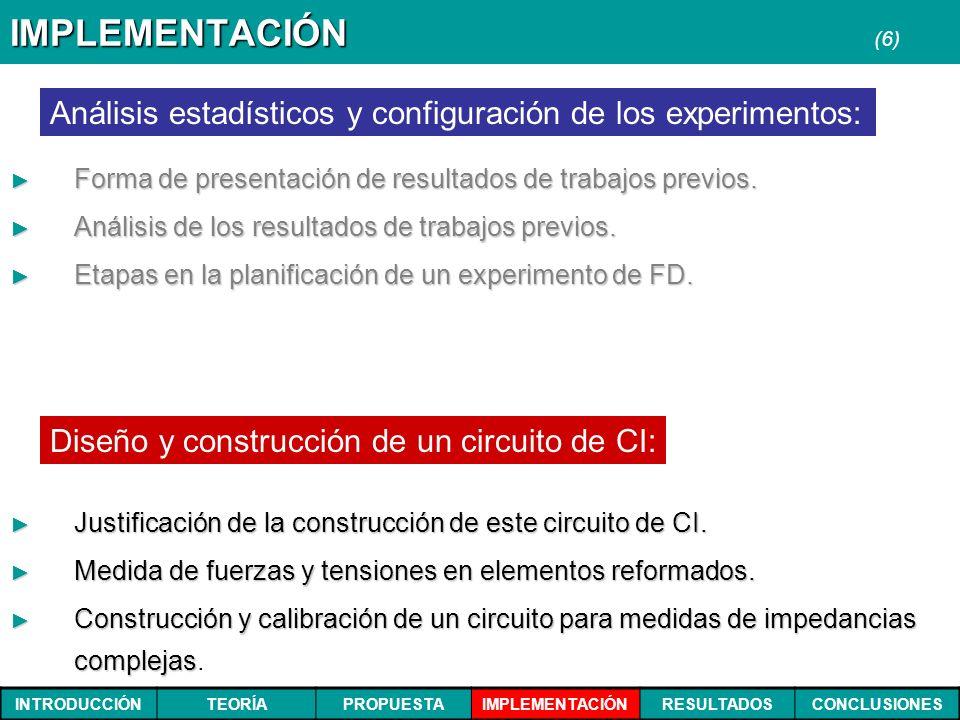 INTRODUCCIÓNTEORÍAPROPUESTAIMPLEMENTACIÓNRESULTADOSCONCLUSIONES IMPLEMENTACIÓN IMPLEMENTACIÓN (6) Forma de presentación de resultados de trabajos prev