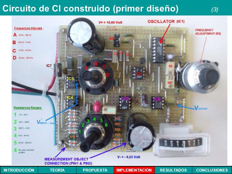 INTRODUCCIÓNTEORÍAPROPUESTAIMPLEMENTACIÓNRESULTADOSCONCLUSIONES Circuito de CI construido (primer diseño) (3)