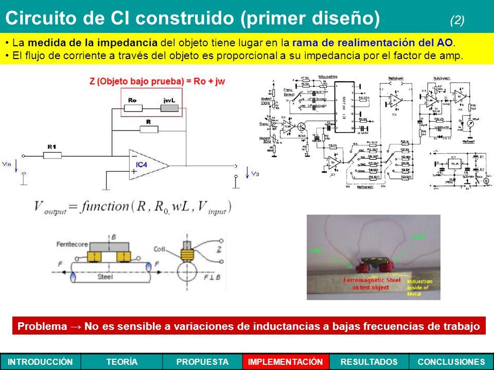INTRODUCCIÓNTEORÍAPROPUESTAIMPLEMENTACIÓNRESULTADOSCONCLUSIONES Circuito de CI construido (primer diseño) (2) La medida de la impedancia del objeto ti