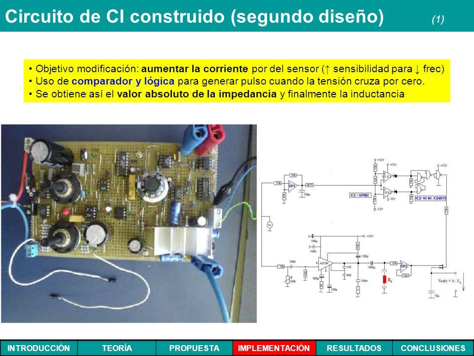 INTRODUCCIÓNTEORÍAPROPUESTAIMPLEMENTACIÓNRESULTADOSCONCLUSIONES Circuito de CI construido (segundo diseño) (1) Objetivo modificación: aumentar la corr
