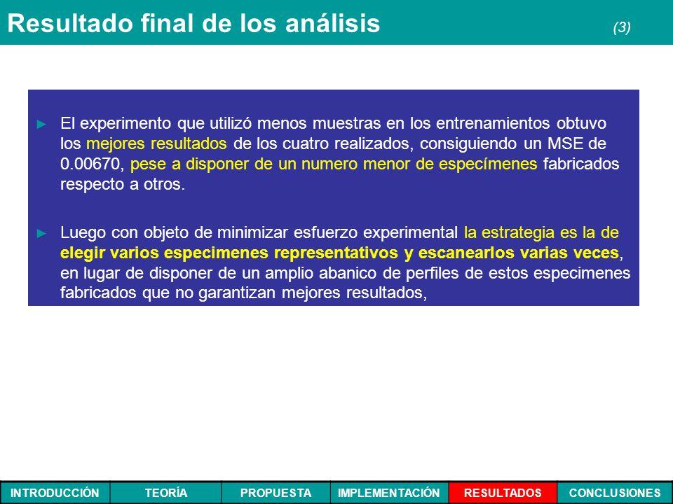 INTRODUCCIÓNTEORÍAPROPUESTAIMPLEMENTACIÓNRESULTADOSCONCLUSIONES Resultado final de los análisis (3) El experimento que utilizó menos muestras en los e