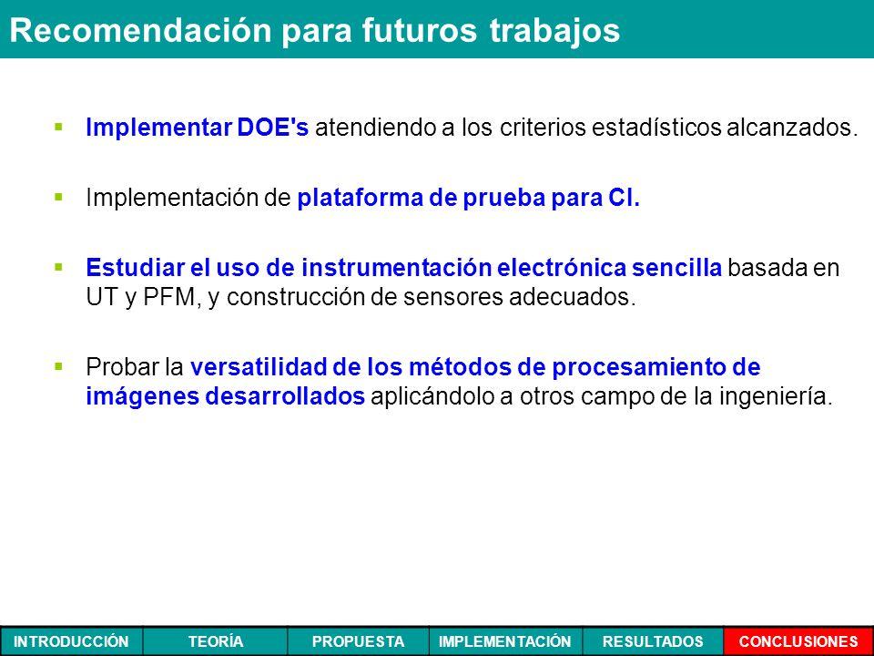 INTRODUCCIÓNTEORÍAPROPUESTAIMPLEMENTACIÓNRESULTADOSCONCLUSIONES Recomendación para futuros trabajos Implementar DOE's atendiendo a los criterios estad