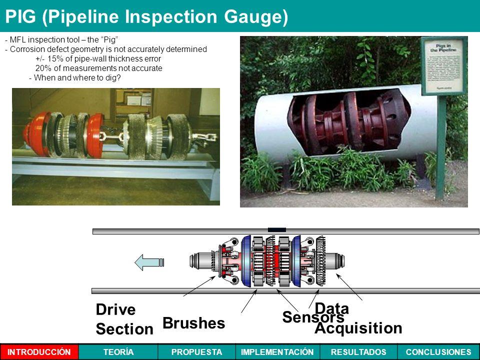 INTRODUCCIÓNTEORÍAPROPUESTAIMPLEMENTACIÓNRESULTADOSCONCLUSIONES PIG (Pipeline Inspection Gauge) - MFL inspection tool – the Pig - Corrosion defect geo