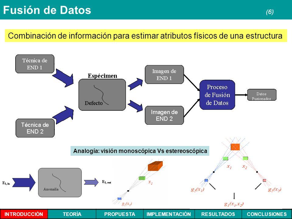 INTRODUCCIÓNTEORÍAPROPUESTAIMPLEMENTACIÓNRESULTADOSCONCLUSIONES Fusión de Datos (6) Combinación de información para estimar atributos físicos de una e