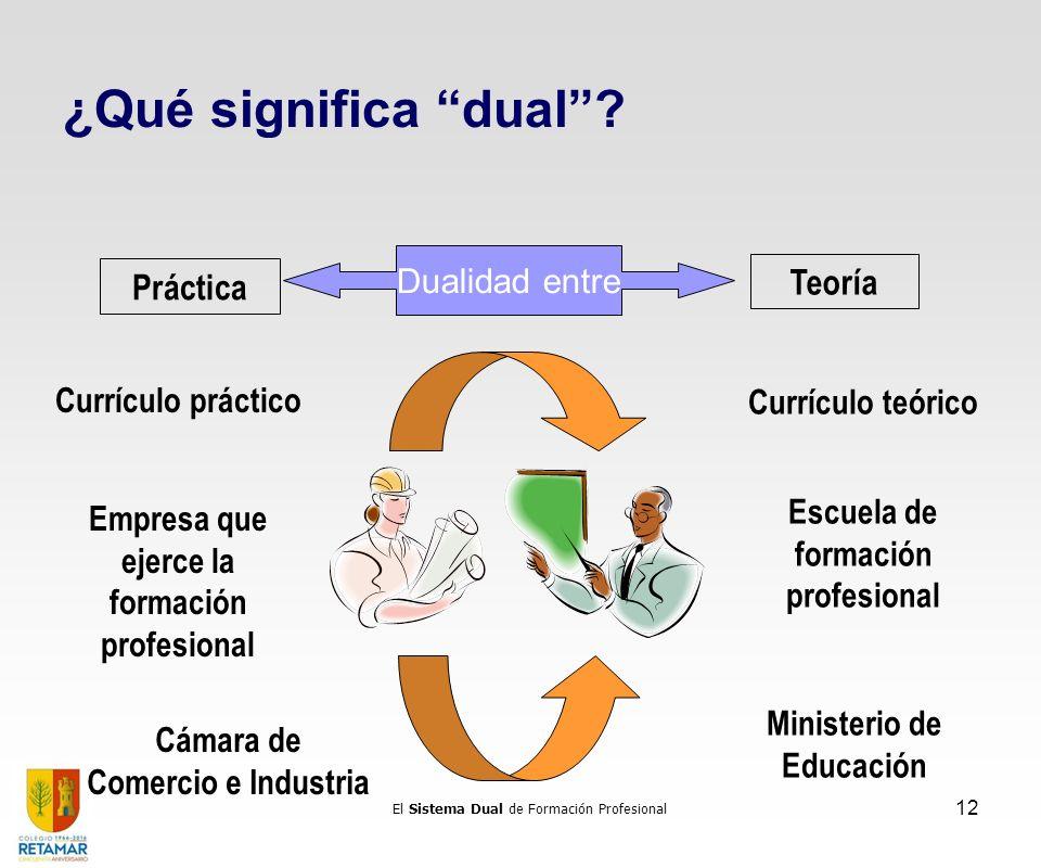 El Sistema Dual de Formación Profesional 12 ¿Qué significa dual? Práctica Teoría Currículo práctico Empresa que ejerce la formación profesional Cámara