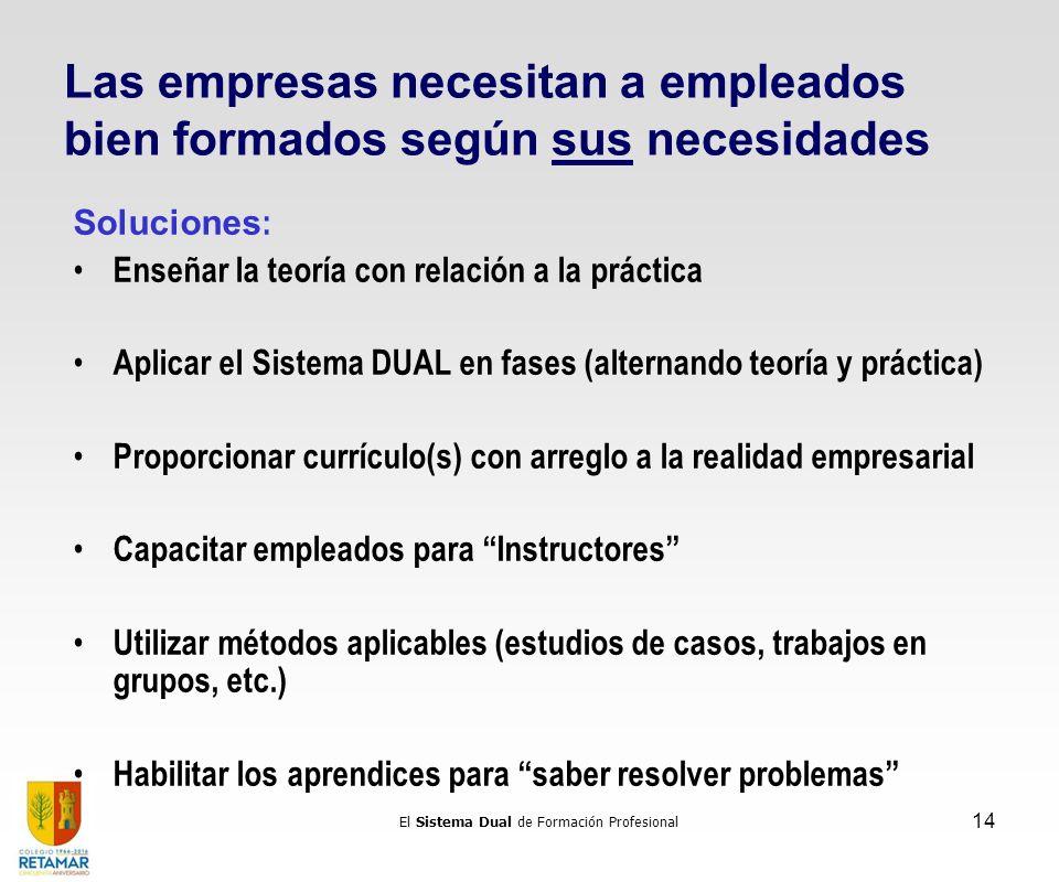 El Sistema Dual de Formación Profesional 14 Las empresas necesitan a empleados bien formados según sus necesidades Soluciones : Enseñar la teoría con