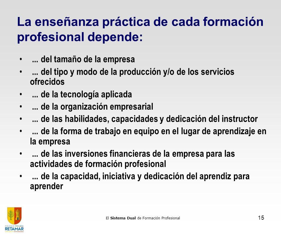 El Sistema Dual de Formación Profesional 15 La enseñanza práctica de cada formación profesional depende:... del tamaño de la empresa... del tipo y mod