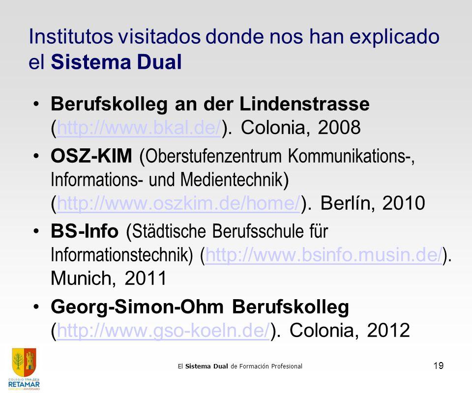 Institutos visitados donde nos han explicado el Sistema Dual Berufskolleg an der Lindenstrasse (http://www.bkal.de/). Colonia, 2008http://www.bkal.de/