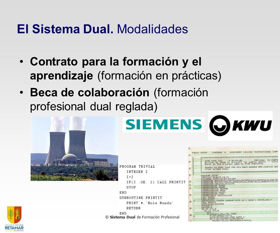 El Sistema Dual. Modalidades Contrato para la formación y el aprendizaje (formación en prácticas) Beca de colaboración (formación profesional dual reg