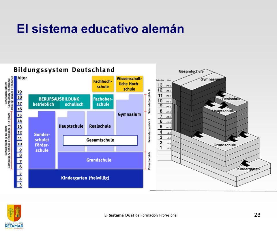 El sistema educativo alemán El Sistema Dual de Formación Profesional 28