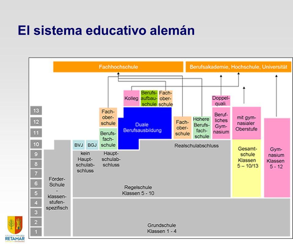 El sistema educativo alemán El Sistema Dual de Formación Profesional 30