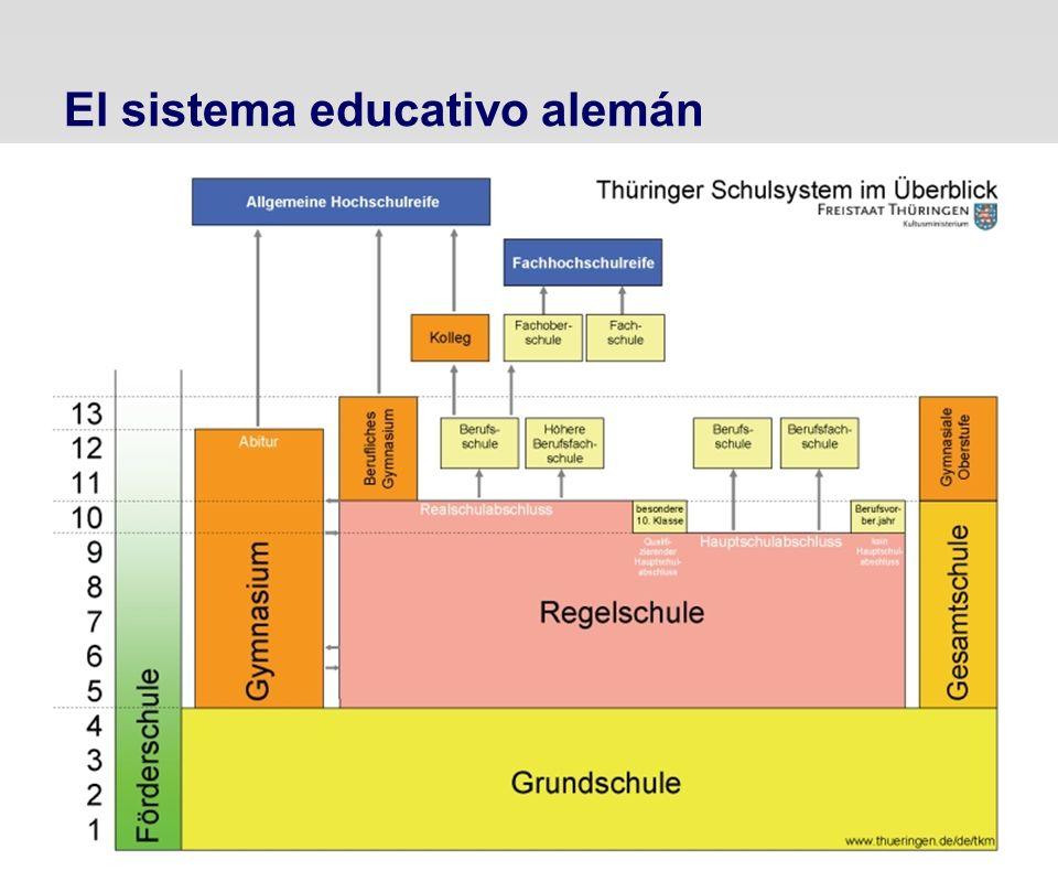 El sistema educativo alemán El Sistema Dual de Formación Profesional 31