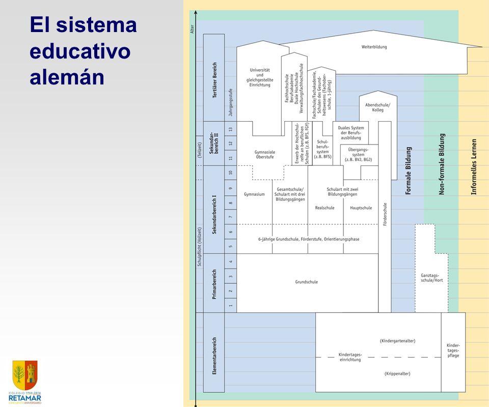 El sistema educativo alemán El Sistema Dual de Formación Profesional 32
