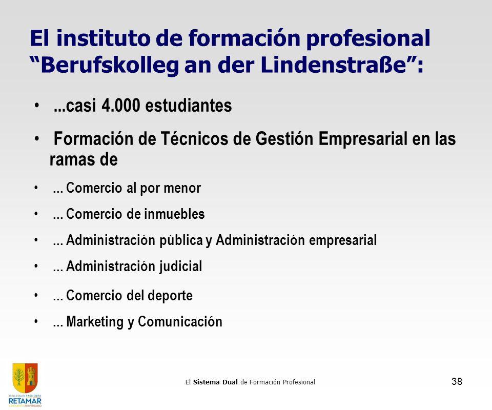 El instituto de formación profesional Berufskolleg an der Lindenstraße:...casi 4.000 estudiantes Formación de Técnicos de Gestión Empresarial en las r