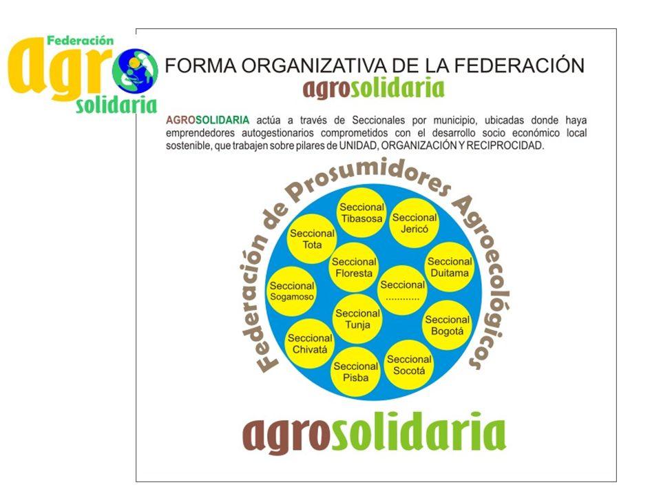 Otras Seccionales en: Charalá – Santander Pasca – Cundinamarca Bogota D.C.