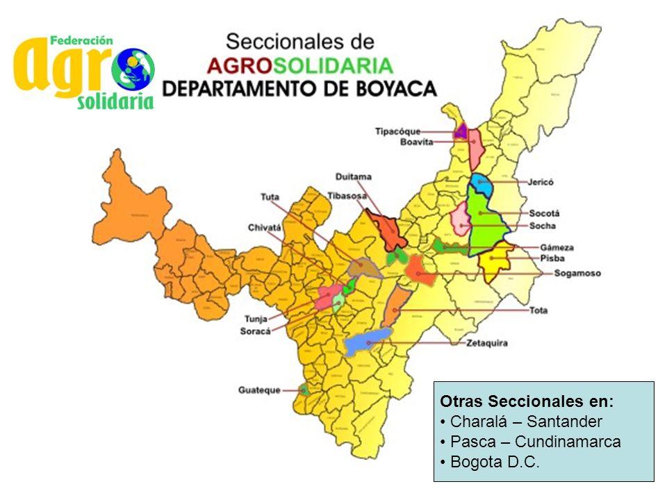 Instituciones que han apoyado este emprendimiento socio económico: UNIVERSIDADES Universidad de los Andes – Programa IESO (Iniciativa de Emprendimientos Sociales) Universidad Pedagógica y Tecnológica de Colombia – UPTC – Escuelas de Agronomía, Biología y Química de Alimentos.