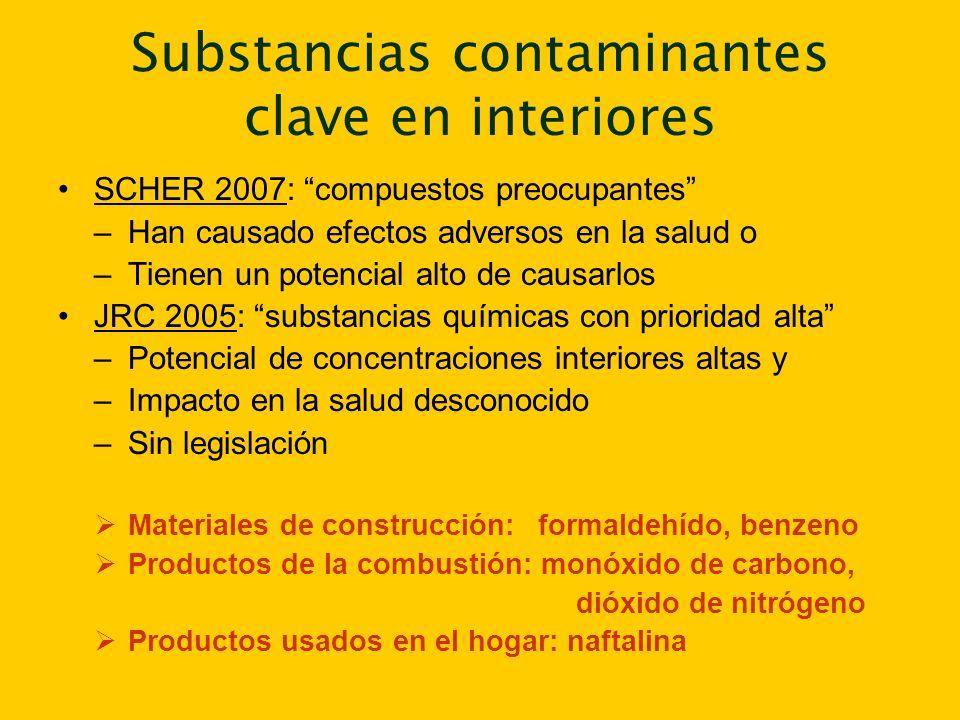 Substancias contaminantes clave en interiores SCHER 2007: compuestos preocupantes –Han causado efectos adversos en la salud o –Tienen un potencial alt