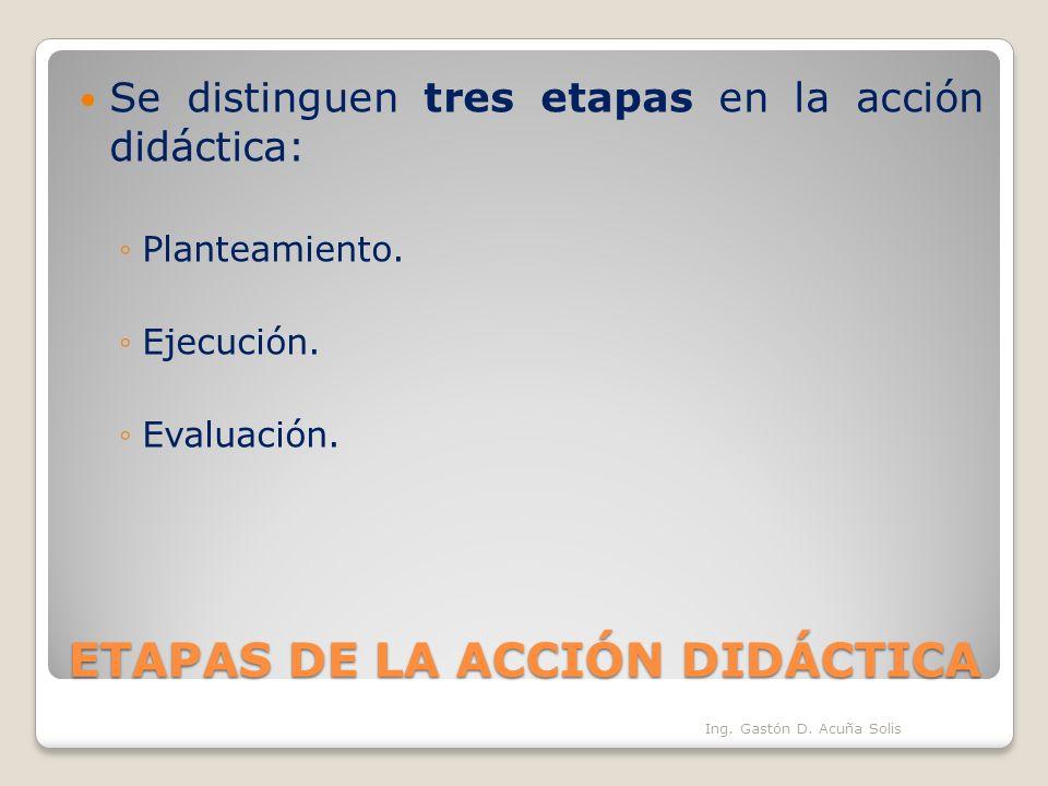 ETAPAS DE LA ACCIÓN DIDÁCTICA Se distinguen tres etapas en la acción didáctica: Planteamiento. Ejecución. Evaluación. Ing. Gastón D. Acuña Solis