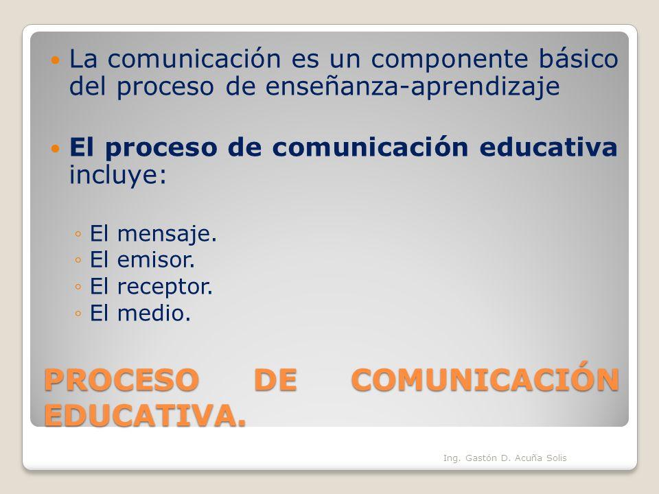 PROCESO DE COMUNICACIÓN EDUCATIVA. La comunicación es un componente básico del proceso de enseñanza-aprendizaje El proceso de comunicación educativa i
