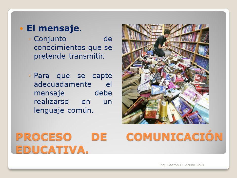 PROCESO DE COMUNICACIÓN EDUCATIVA. El mensaje. Conjunto de conocimientos que se pretende transmitir. Para que se capte adecuadamente el mensaje debe r