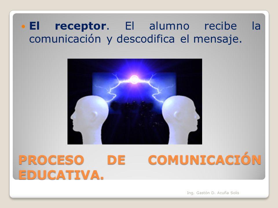 PROCESO DE COMUNICACIÓN EDUCATIVA. El receptor. El alumno recibe la comunicación y descodifica el mensaje. Ing. Gastón D. Acuña Solis