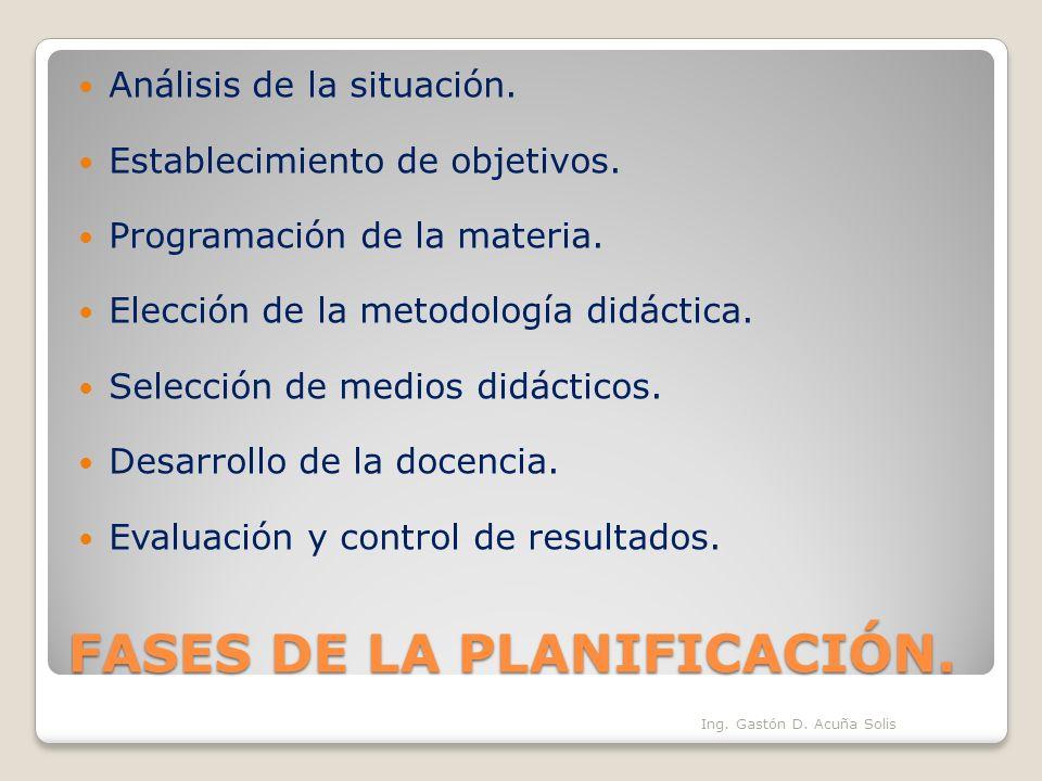 FASES DE LA PLANIFICACIÓN. Análisis de la situación. Establecimiento de objetivos. Programación de la materia. Elección de la metodología didáctica. S