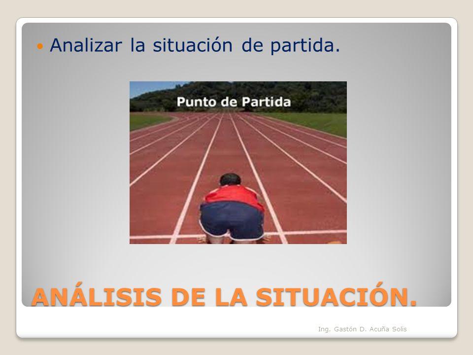 ANÁLISIS DE LA SITUACIÓN. Analizar la situación de partida. Ing. Gastón D. Acuña Solis