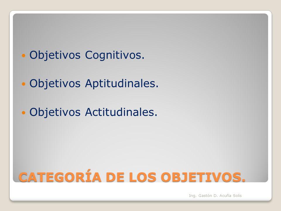 CATEGORÍA DE LOS OBJETIVOS. Objetivos Cognitivos. Objetivos Aptitudinales. Objetivos Actitudinales. Ing. Gastón D. Acuña Solis
