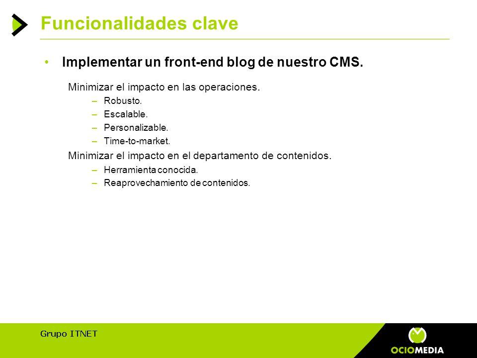 Funcionalidades clave Implementar un front-end blog de nuestro CMS.