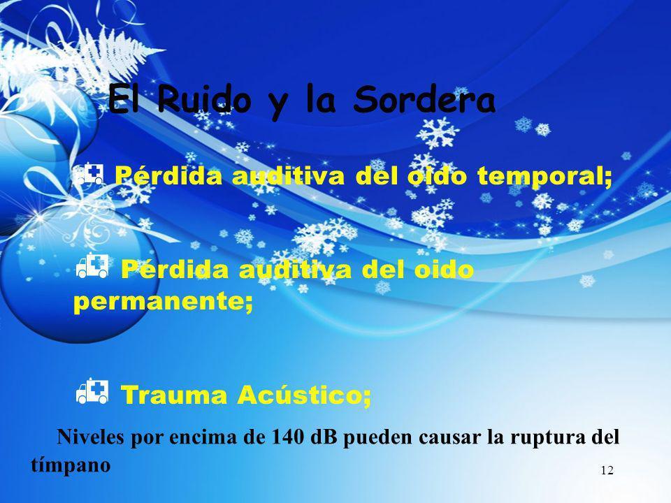 12 El Ruido y la Sordera Pérdida auditiva del oido temporal; Pérdida auditiva del oido permanente; Trauma Acústico; Niveles por encima de 140 dB puede
