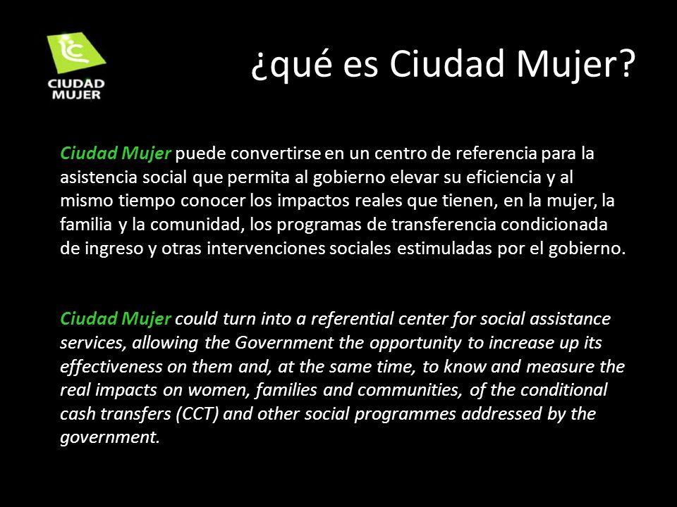¿qué es Ciudad Mujer? Ciudad Mujer puede convertirse en un centro de referencia para la asistencia social que permita al gobierno elevar su eficiencia