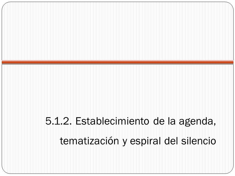 5.1.2. Establecimiento de la agenda, tematización y espiral del silencio