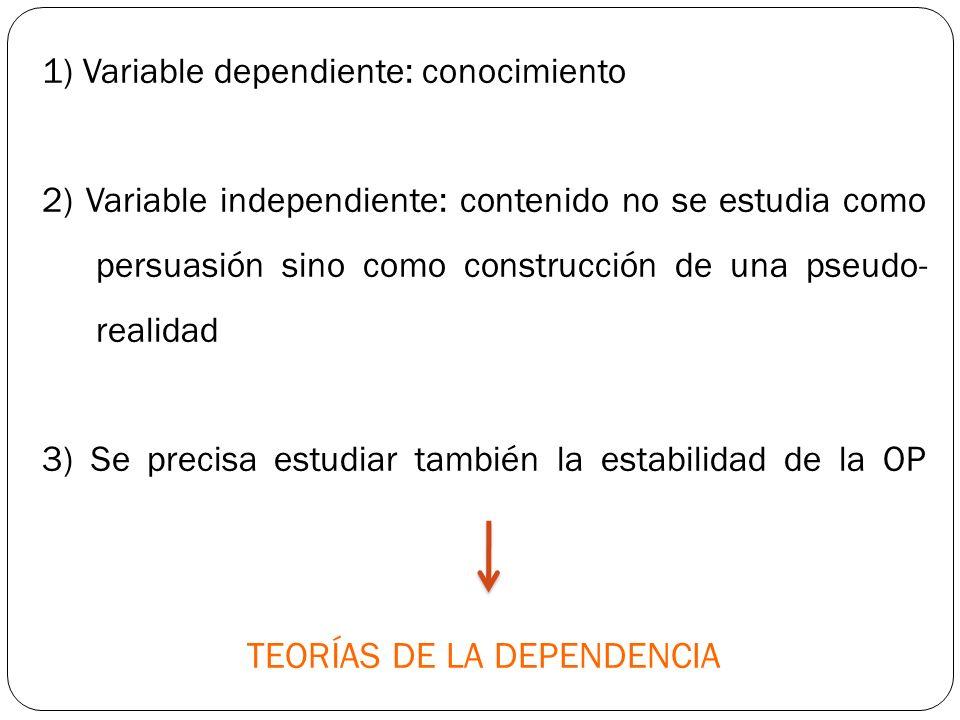 1) Variable dependiente: conocimiento 2) Variable independiente: contenido no se estudia como persuasión sino como construcción de una pseudo- realida