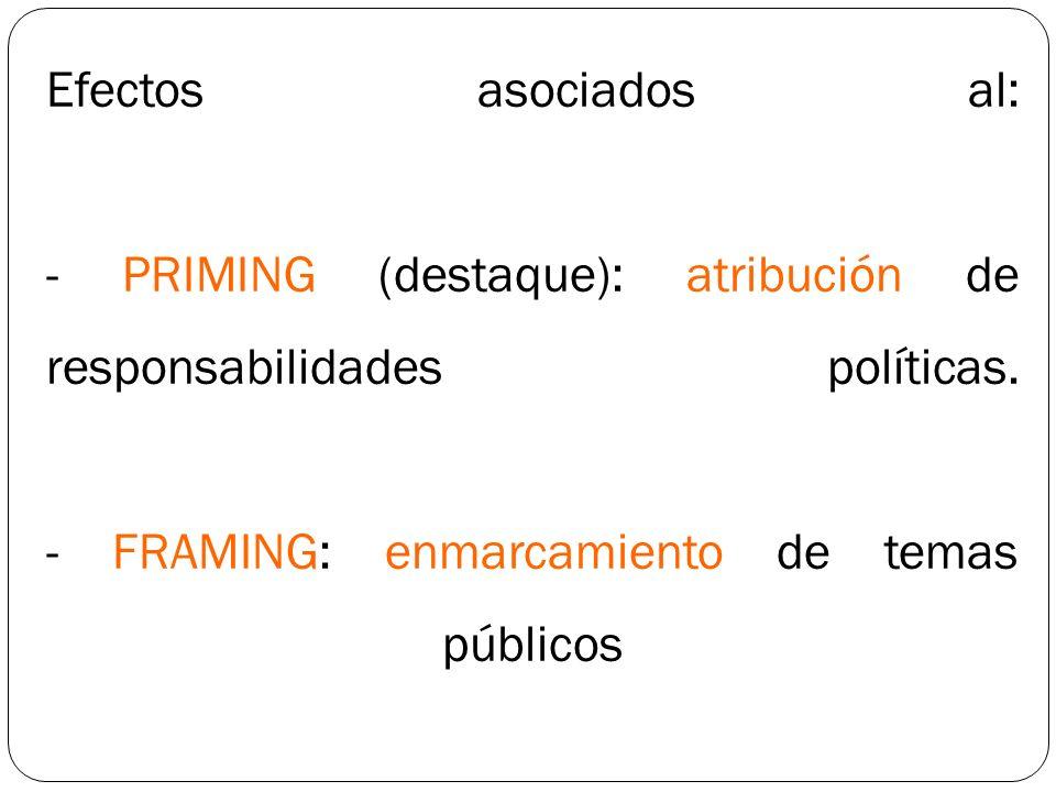 Efectos asociados al: - PRIMING (destaque): atribución de responsabilidades políticas. - FRAMING: enmarcamiento de temas públicos