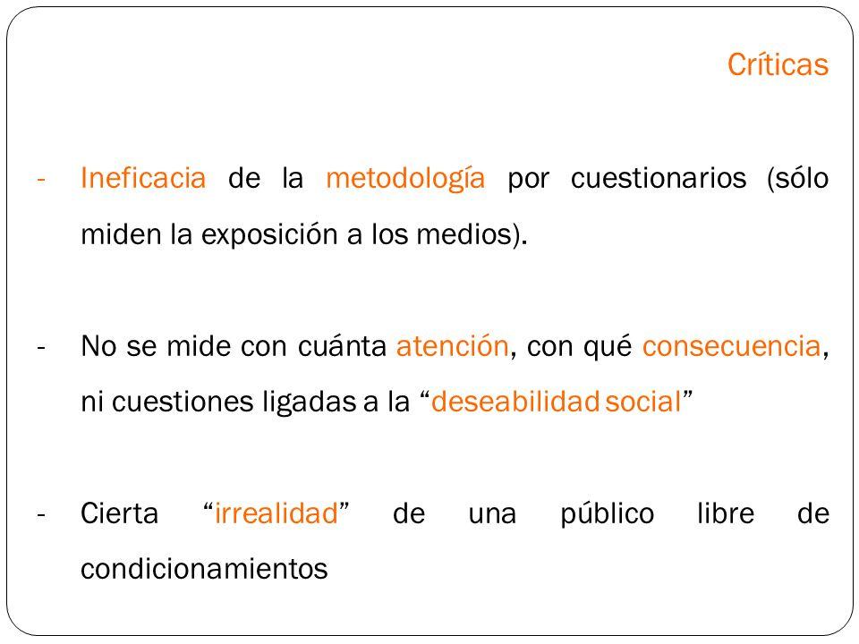 Críticas -Ineficacia de la metodología por cuestionarios (sólo miden la exposición a los medios). -No se mide con cuánta atención, con qué consecuenci