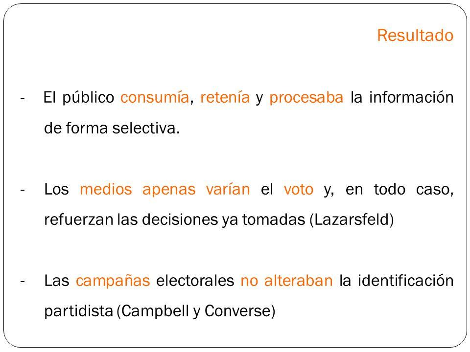 Resultado - El público consumía, retenía y procesaba la información de forma selectiva. -Los medios apenas varían el voto y, en todo caso, refuerzan l