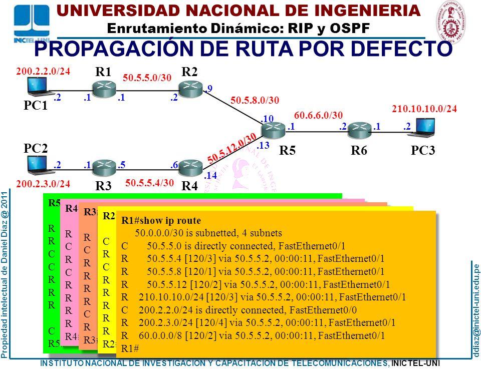 UNIVERSIDAD NACIONAL DE INGENIERIA Enrutamiento Dinámico: RIP y OSPF ddiaz@inictel-uni.edu.pe INSTITUTO NACIONAL DE INVESTIGACION Y CAPACITACION DE TE