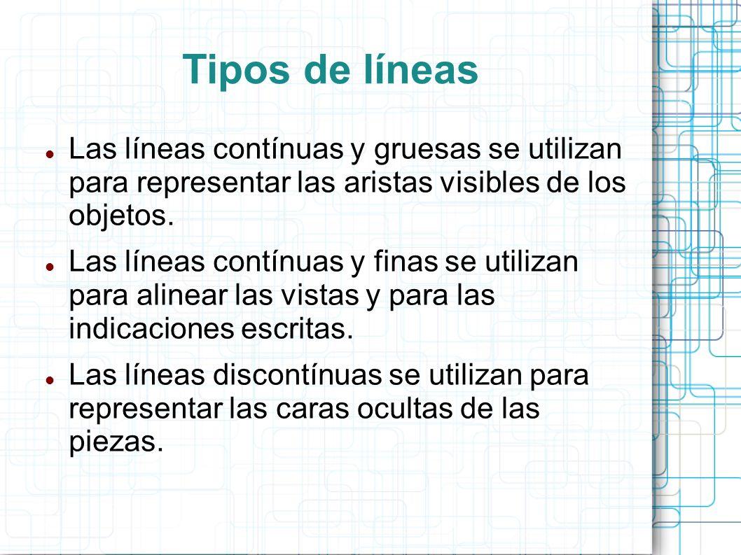Tipos de líneas Las líneas contínuas y gruesas se utilizan para representar las aristas visibles de los objetos. Las líneas contínuas y finas se utili