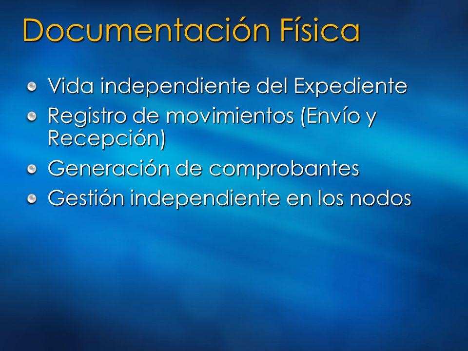 Documentación Física Vida independiente del Expediente Registro de movimientos (Envío y Recepción) Generación de comprobantes Gestión independiente en