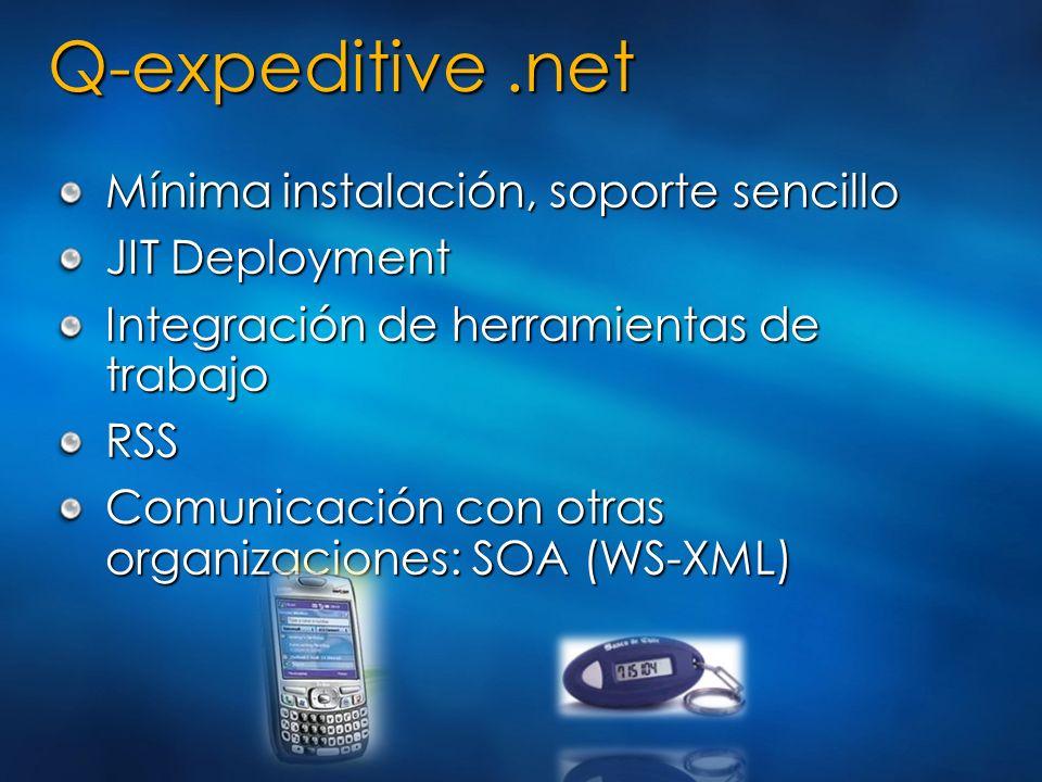 Q-expeditive.net Mínima instalación, soporte sencillo JIT Deployment Integración de herramientas de trabajo RSS Comunicación con otras organizaciones: