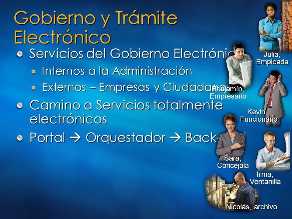 Gobierno y Trámite Electrónico Servicios del Gobierno Electrónico Internos a la Administración Externos – Empresas y Ciudadanos Camino a Servicios tot