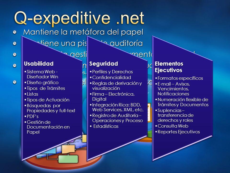 Mantiene la metáfora del papel Mantiene una pista de auditoría Mantiene la gestión de documentos en papel Mantiene los formatos de las Actuaciones (Me